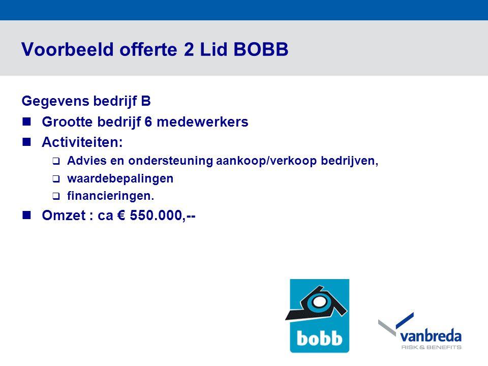 Voorbeeld offerte 2 Lid BOBB Gegevens bedrijf B  Grootte bedrijf 6 medewerkers  Activiteiten:  Advies en ondersteuning aankoop/verkoop bedrijven, 