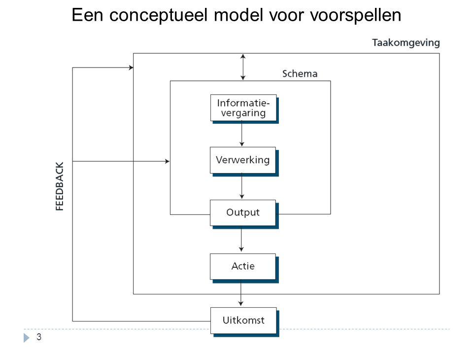 Een conceptueel model voor voorspellen 3