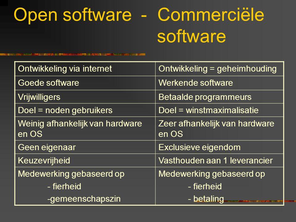 Open software - Commerciële software Ontwikkeling via internetOntwikkeling = geheimhouding Goede softwareWerkende software VrijwilligersBetaalde progr