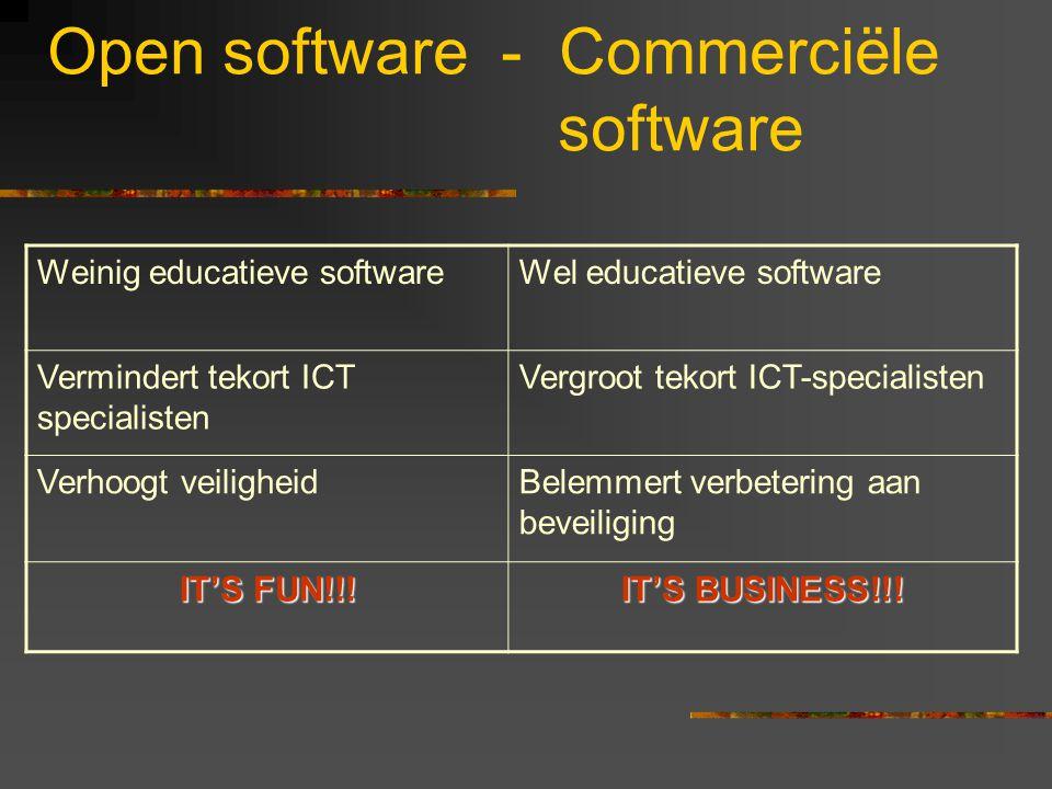 Open software - Commerciële software Weinig educatieve softwareWel educatieve software Vermindert tekort ICT specialisten Vergroot tekort ICT-speciali