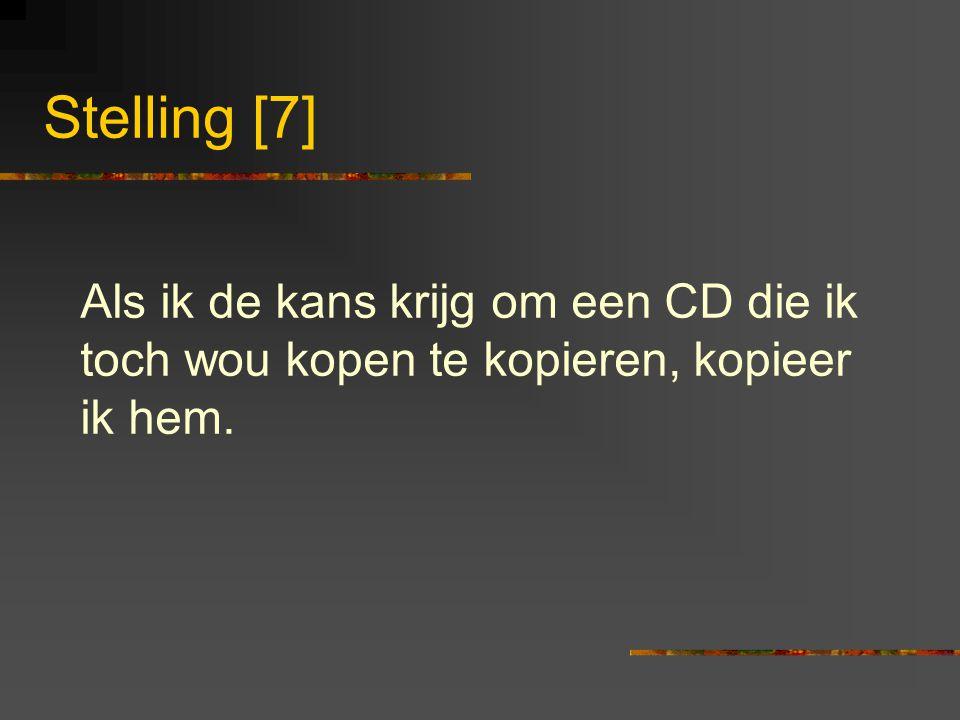 Stelling [7] Als ik de kans krijg om een CD die ik toch wou kopen te kopieren, kopieer ik hem.