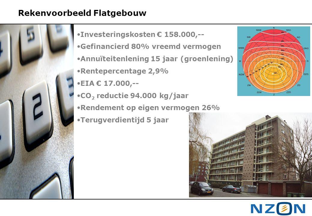 •Investeringskosten € 158.000,-- •Gefinancierd 80% vreemd vermogen •Annuïteitenlening 15 jaar (groenlening) •Rentepercentage 2,9% •EIA € 17.000,-- •CO