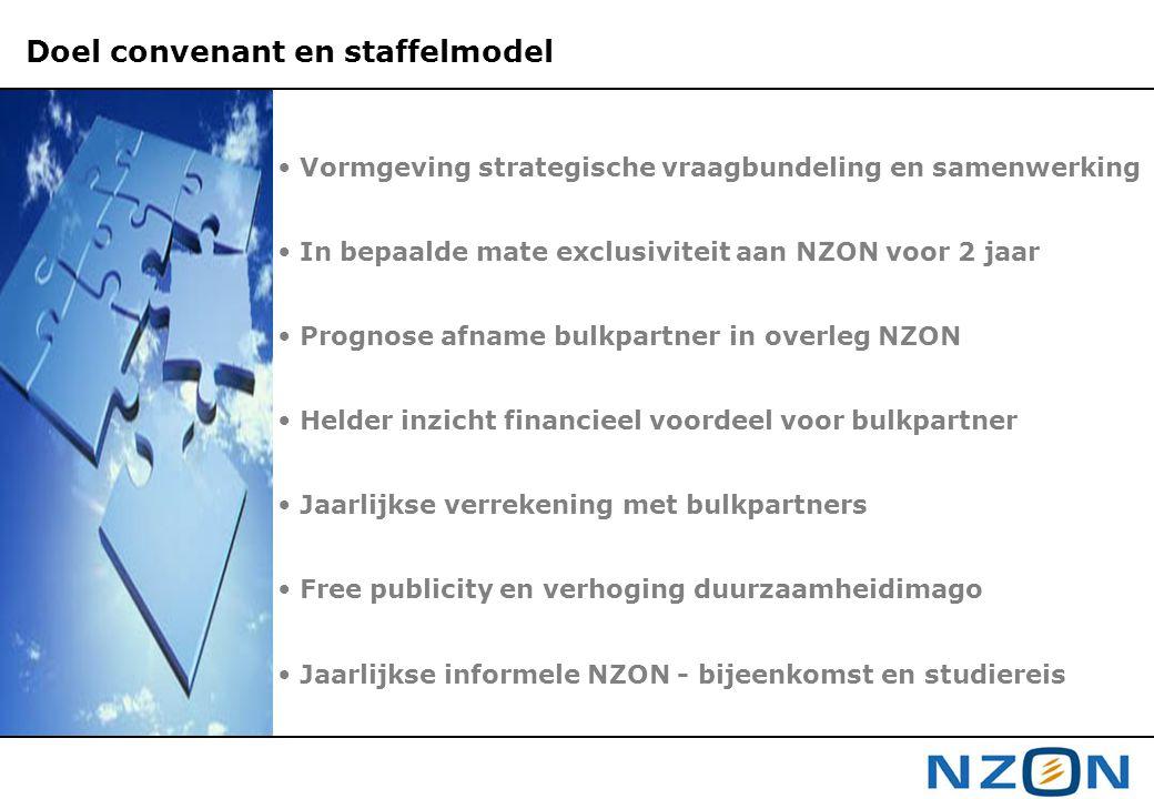 Doel convenant en staffelmodel • Vormgeving strategische vraagbundeling en samenwerking • In bepaalde mate exclusiviteit aan NZON voor 2 jaar • Progno