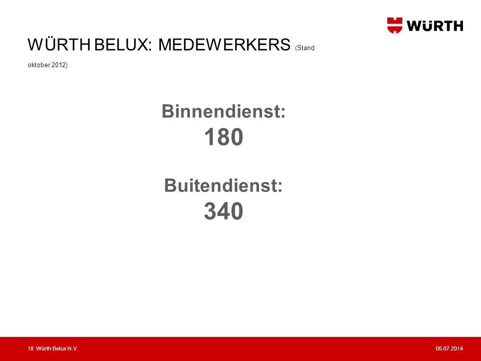 """05.07.2014Würth Belux N.V.19 ONS BASISIDEE """"Wij zijn de medewerkers van onze klanten Prof."""