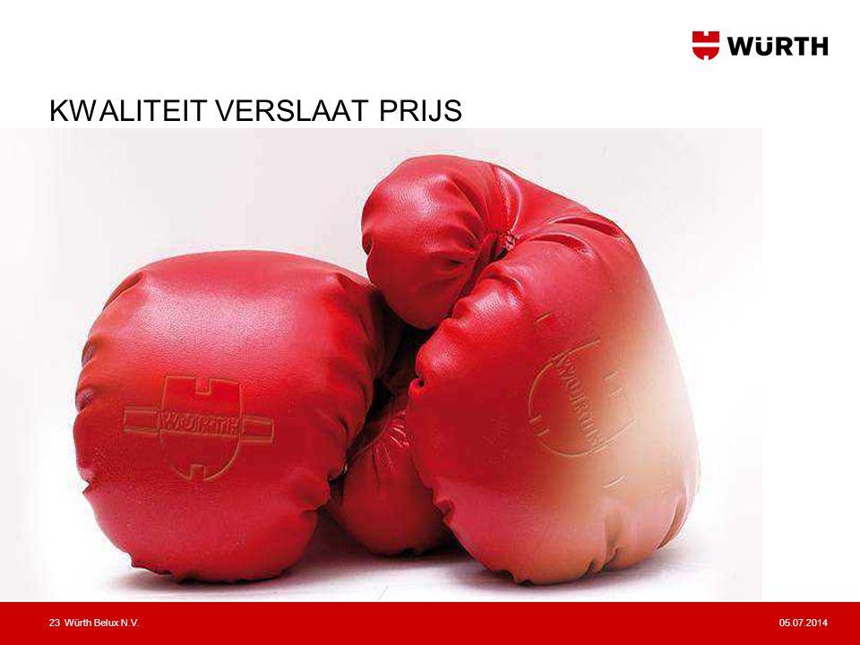 05.07.2014Würth Belux N.V.24 KWALITEIT VERSLAAT PRIJS •Würth is kwaliteit •Würth is in elke divisie marktleider in productkwaliteit •Het management voelt zich persoonlijk verantwoordelijk voor het Würth-merk.