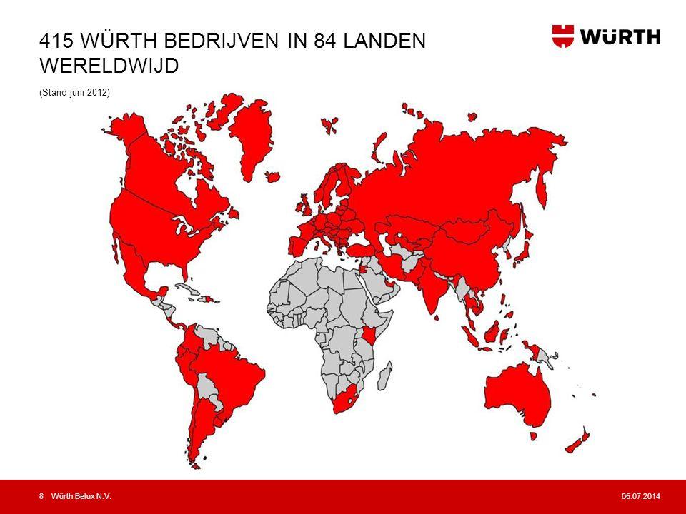 05.07.2014Würth Belux N.V.9 WÜRTH GROEP: OMZETEVOLUTIE Omzetevolutie Würth Groep (in miljard euro)