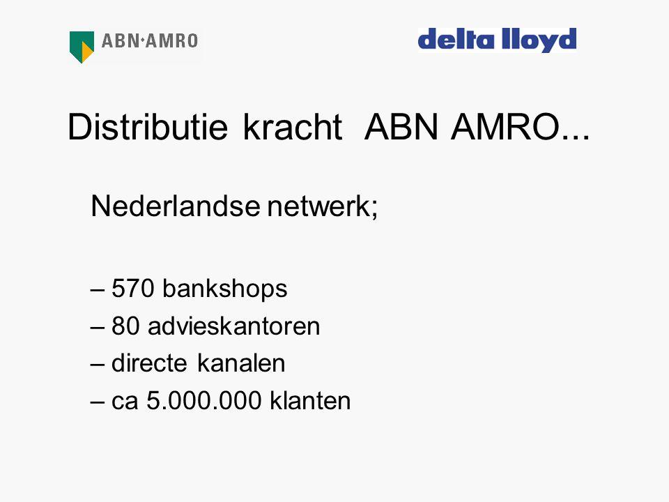 Distributie kracht ABN AMRO... Nederlandse netwerk; –570 bankshops –80 advieskantoren –directe kanalen –ca 5.000.000 klanten
