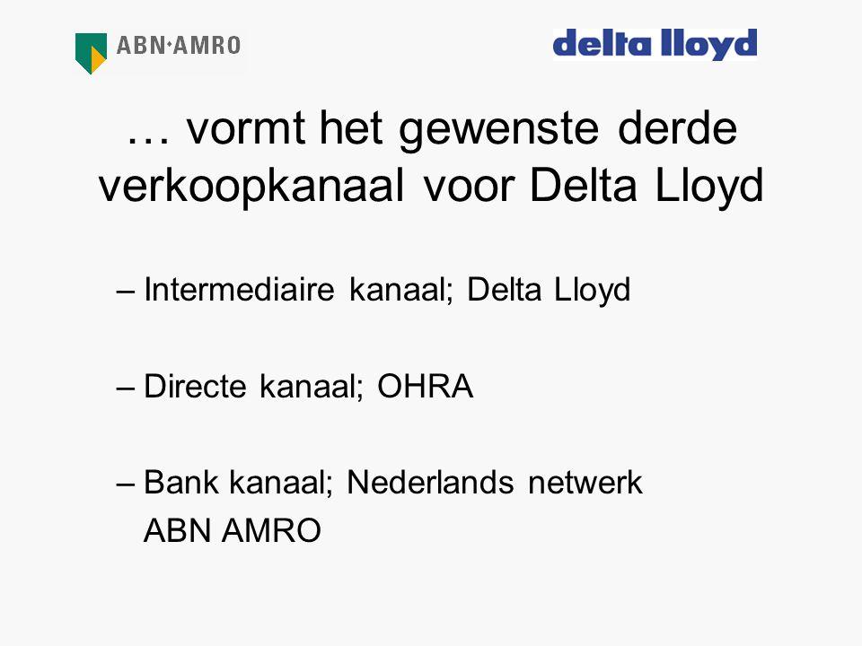 … vormt het gewenste derde verkoopkanaal voor Delta Lloyd –Intermediaire kanaal; Delta Lloyd –Directe kanaal; OHRA –Bank kanaal; Nederlands netwerk AB