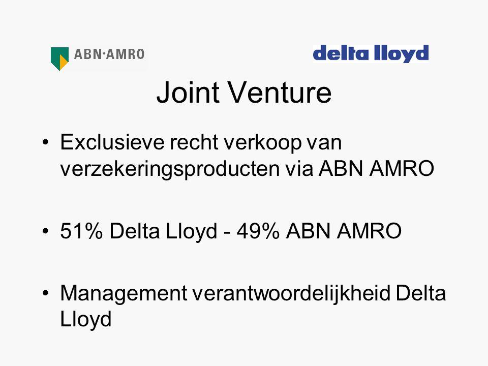 Joint Venture •Exclusieve recht verkoop van verzekeringsproducten via ABN AMRO •51% Delta Lloyd - 49% ABN AMRO •Management verantwoordelijkheid Delta