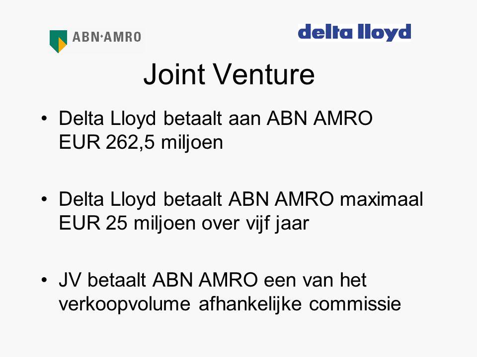 Joint Venture •Delta Lloyd betaalt aan ABN AMRO EUR 262,5 miljoen •Delta Lloyd betaalt ABN AMRO maximaal EUR 25 miljoen over vijf jaar •JV betaalt ABN