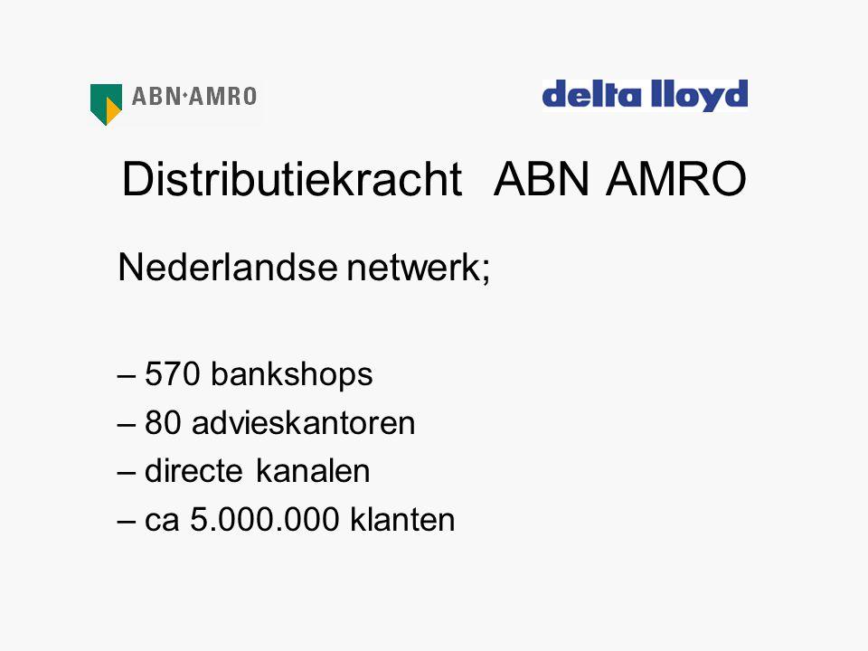 Distributiekracht ABN AMRO Nederlandse netwerk; –570 bankshops –80 advieskantoren –directe kanalen –ca 5.000.000 klanten