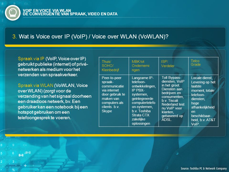 3. Wat is Voice over IP (VoIP) / Voice over WLAN (VoWLAN)? Spraak via IP (VoIP, Voice over IP) gebruikt publieke (internet) of privé- netwerken als me