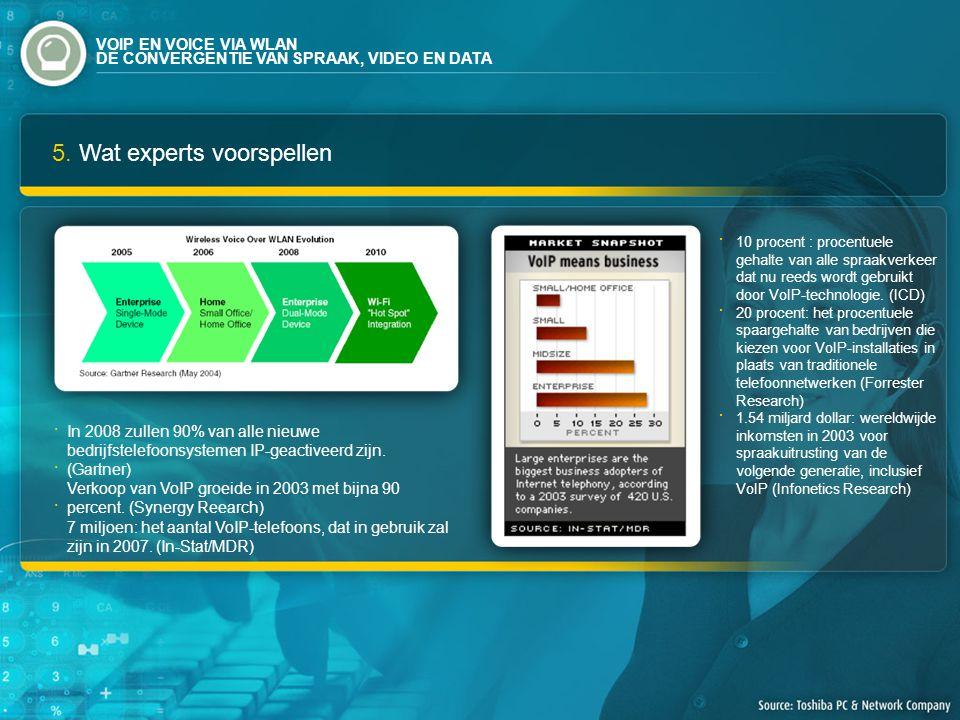 5. Wat experts voorspellen In 2008 zullen 90% van alle nieuwe bedrijfstelefoonsystemen IP-geactiveerd zijn. (Gartner) Verkoop van VoIP groeide in 2003