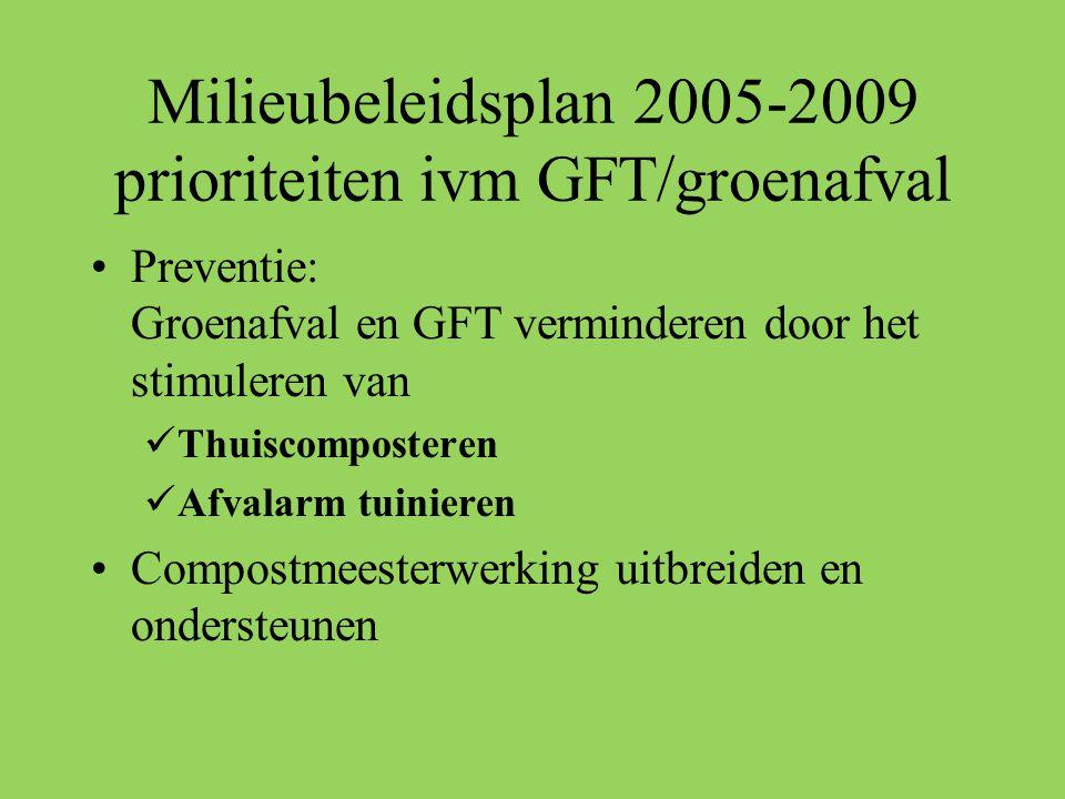 Milieubeleidsplan 2005-2009 prioriteiten ivm GFT/groenafval •Preventie: Groenafval en GFT verminderen door het stimuleren van  Thuiscomposteren  Afv