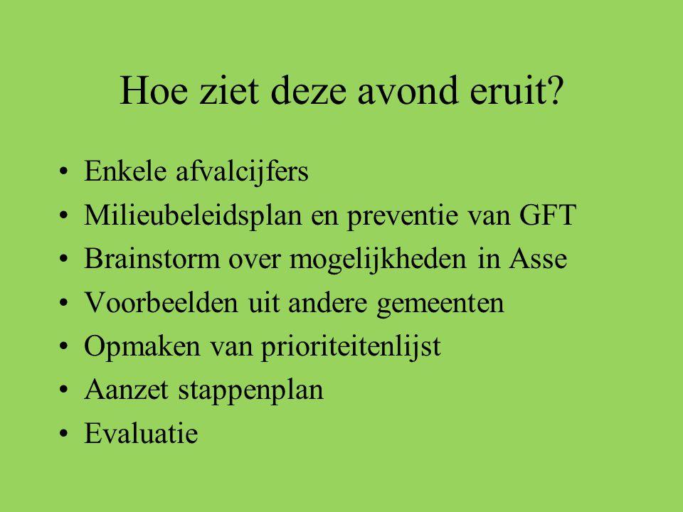 Brainstorm •Welke initiatieven zijn er nu om GFT te verminderen?.