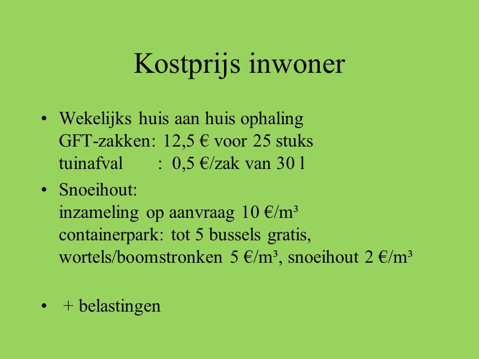 Kostprijs inwoner •Wekelijks huis aan huis ophaling GFT-zakken: 12,5 € voor 25 stuks tuinafval : 0,5 €/zak van 30 l •Snoeihout: inzameling op aanvraag