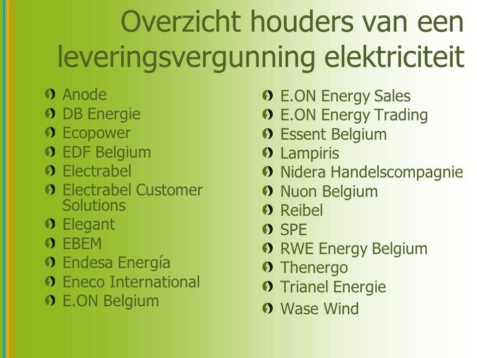 Overzicht houders van een leveringsvergunning elektriciteit Anode DB Energie Ecopower EDF Belgium Electrabel Electrabel Customer Solutions Elegant EBE