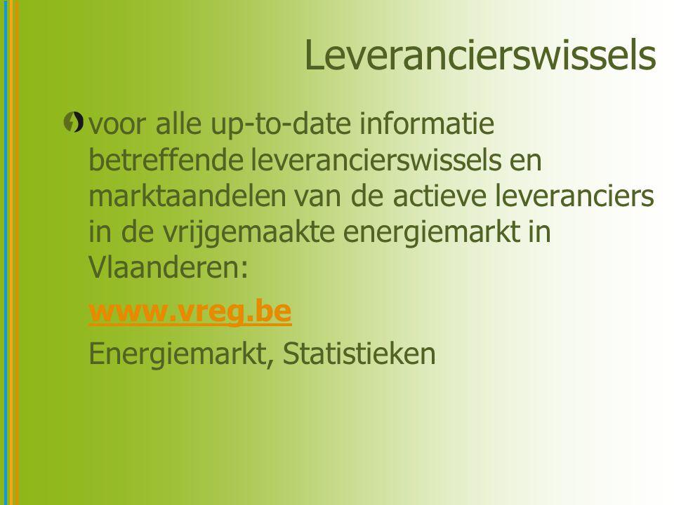 Leverancierswissels voor alle up-to-date informatie betreffende leverancierswissels en marktaandelen van de actieve leveranciers in de vrijgemaakte en