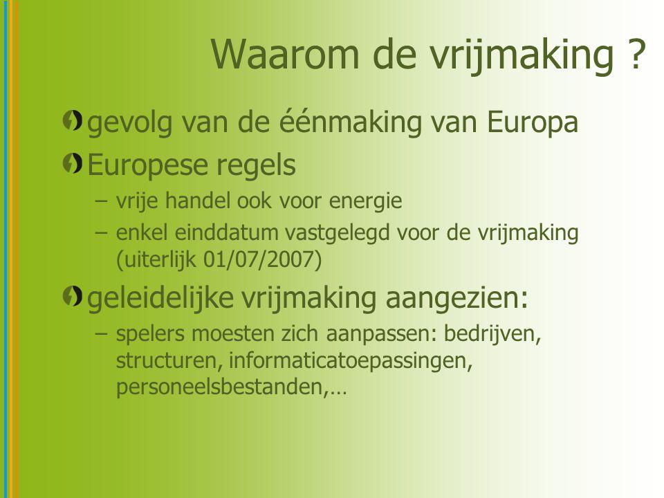 Waarom de vrijmaking ? gevolg van de éénmaking van Europa Europese regels –vrije handel ook voor energie –enkel einddatum vastgelegd voor de vrijmakin