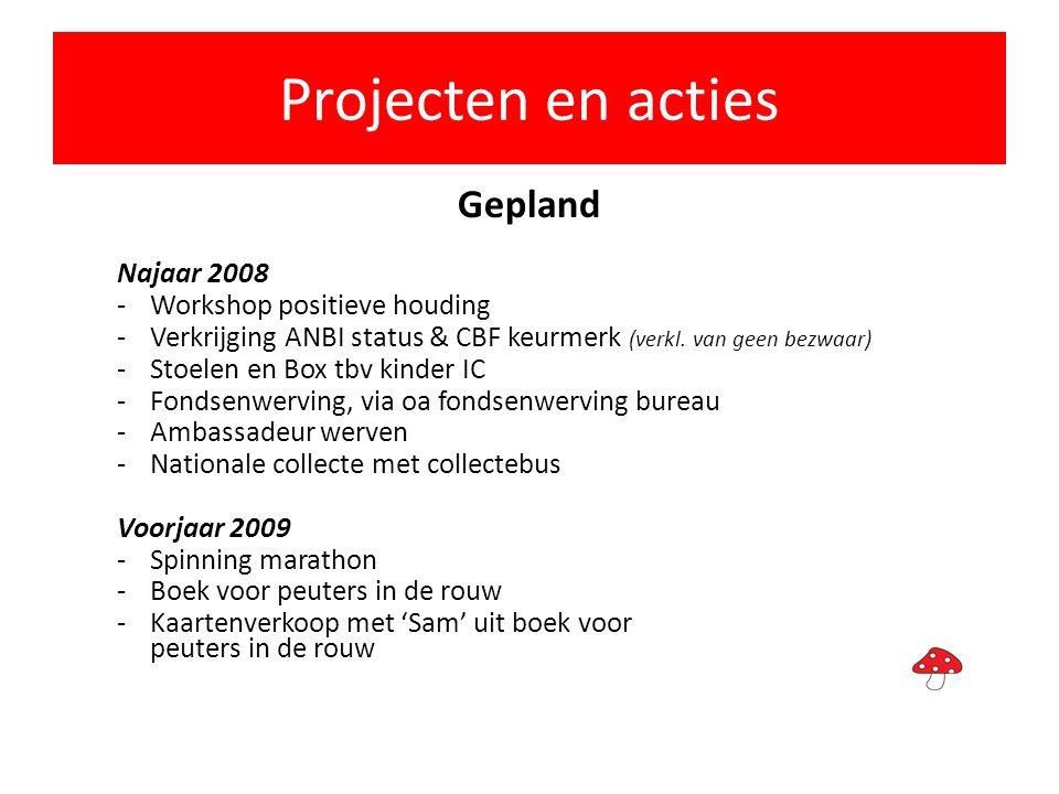 Projecten en acties Gepland Najaar 2008 -Workshop positieve houding -Verkrijging ANBI status & CBF keurmerk (verkl. van geen bezwaar) -Stoelen en Box
