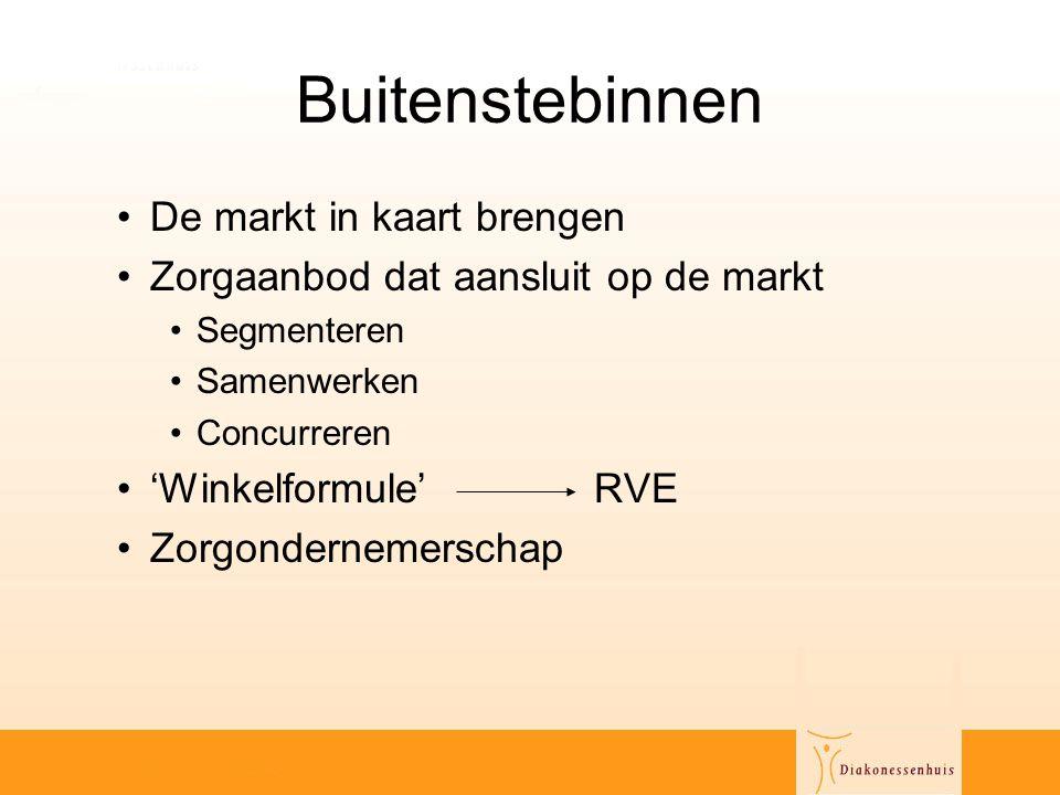 Buitenstebinnen •De markt in kaart brengen •Zorgaanbod dat aansluit op de markt •Segmenteren •Samenwerken •Concurreren •'Winkelformule' RVE •Zorgonder