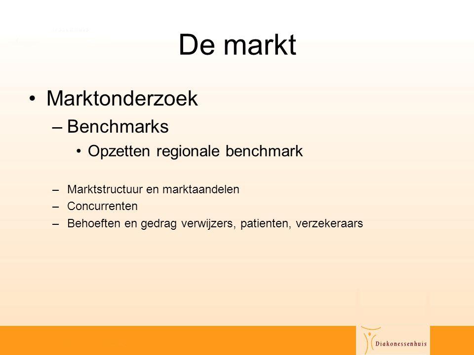 De markt •Marktonderzoek –Benchmarks •Opzetten regionale benchmark –Marktstructuur en marktaandelen –Concurrenten –Behoeften en gedrag verwijzers, pat