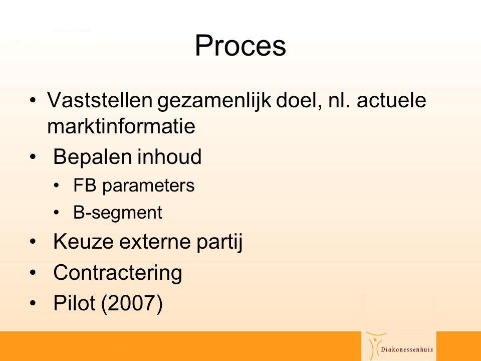 Proces •Vaststellen gezamenlijk doel, nl. actuele marktinformatie • Bepalen inhoud • FB parameters • B-segment • Keuze externe partij • Contractering