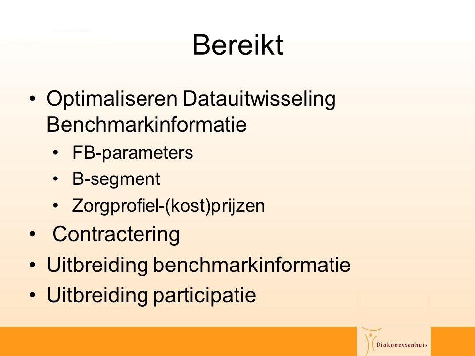 Bereikt •Optimaliseren Datauitwisseling Benchmarkinformatie • FB-parameters • B-segment • Zorgprofiel-(kost)prijzen • Contractering •Uitbreiding bench