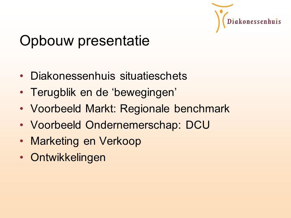 Opbouw presentatie •Diakonessenhuis situatieschets •Terugblik en de 'bewegingen' •Voorbeeld Markt: Regionale benchmark •Voorbeeld Ondernemerschap: DCU