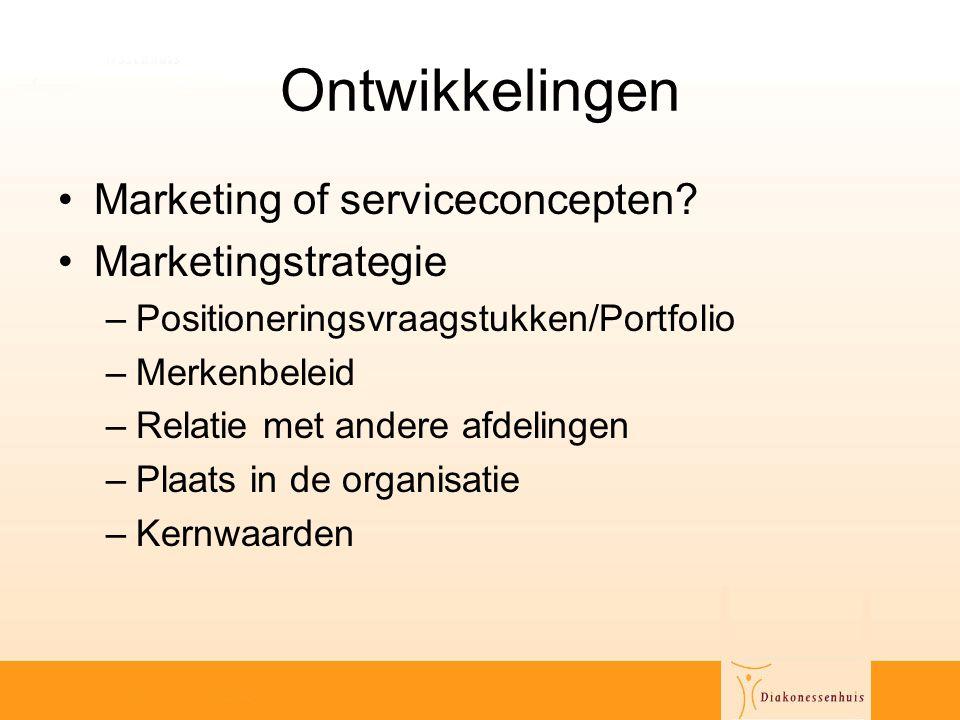Ontwikkelingen •Marketing of serviceconcepten? •Marketingstrategie –Positioneringsvraagstukken/Portfolio –Merkenbeleid –Relatie met andere afdelingen