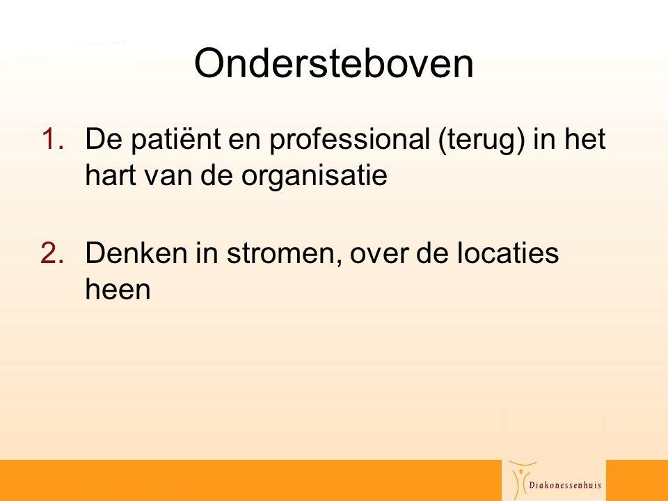 Ondersteboven 1.De patiënt en professional (terug) in het hart van de organisatie 2.Denken in stromen, over de locaties heen