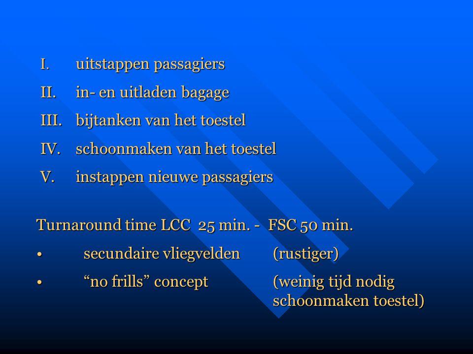 I. uitstappen passagiers II. in- en uitladen bagage III. bijtanken van het toestel IV. schoonmaken van het toestel V. instappen nieuwe passagiers Turn
