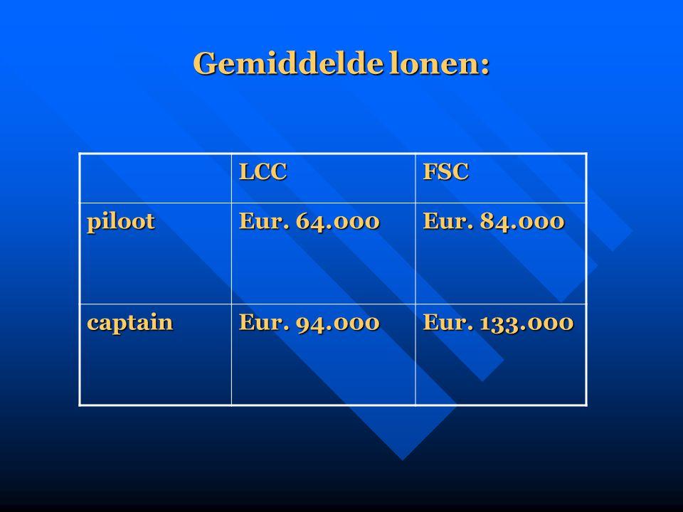Gemiddelde lonen: LCCFSC piloot Eur. 64.000 Eur. 84.000 captain Eur. 94.000 Eur. 133.000