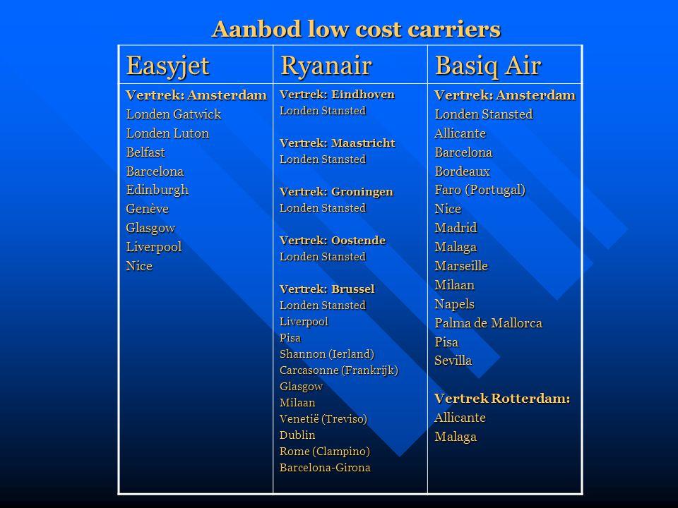 Aanbod low cost carriers EasyjetRyanair Basiq Air Vertrek: Amsterdam Londen Gatwick Londen Luton BelfastBarcelonaEdinburghGenèveGlasgowLiverpoolNice V