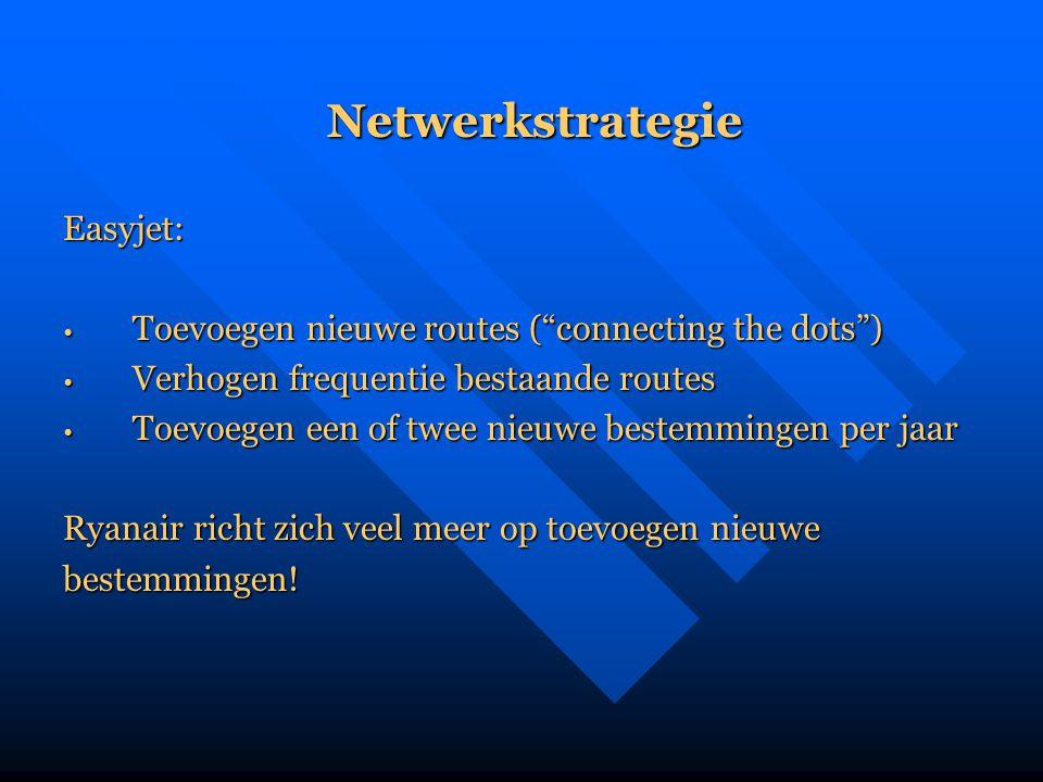 """NetwerkstrategieEasyjet: • Toevoegen nieuwe routes (""""connecting the dots"""") • Verhogen frequentie bestaande routes • Toevoegen een of twee nieuwe beste"""