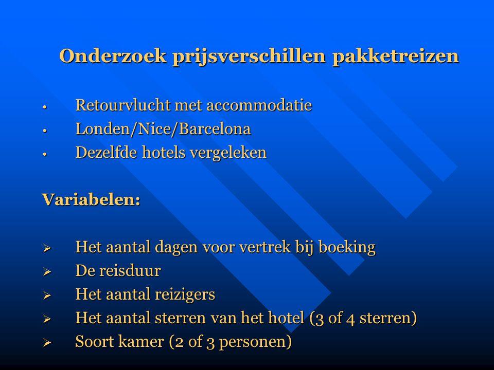 Onderzoek prijsverschillen pakketreizen • Retourvlucht met accommodatie • Londen/Nice/Barcelona • Dezelfde hotels vergeleken Variabelen:  Het aantal