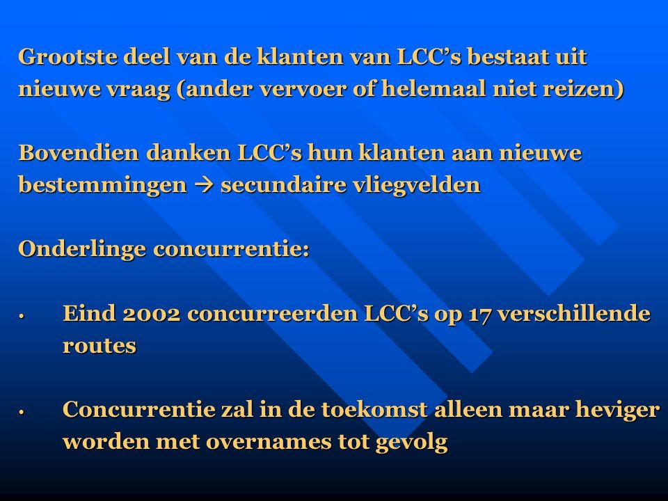 Grootste deel van de klanten van LCC's bestaat uit nieuwe vraag (ander vervoer of helemaal niet reizen) Bovendien danken LCC's hun klanten aan nieuwe