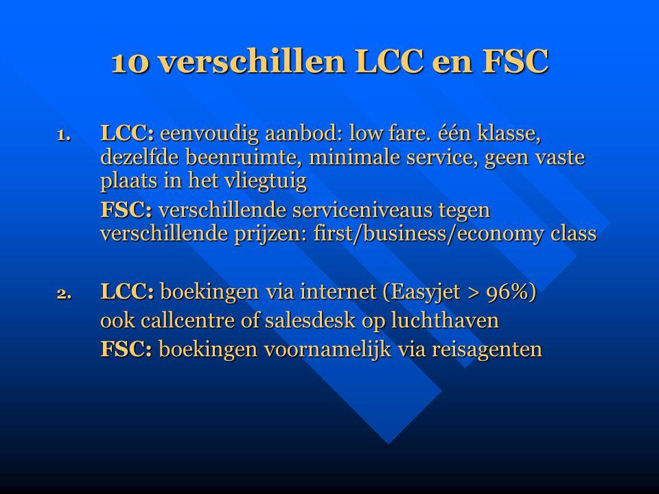 10 verschillen LCC en FSC 1. LCC: eenvoudig aanbod: low fare. één klasse, dezelfde beenruimte, minimale service, geen vaste plaats in het vliegtuig FS