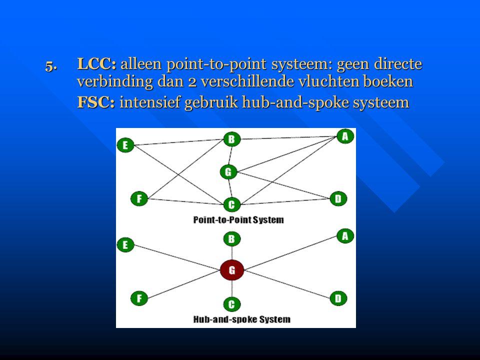 5. LCC: alleen point-to-point systeem: geen directe verbinding dan 2 verschillende vluchten boeken FSC: intensief gebruik hub-and-spoke systeem