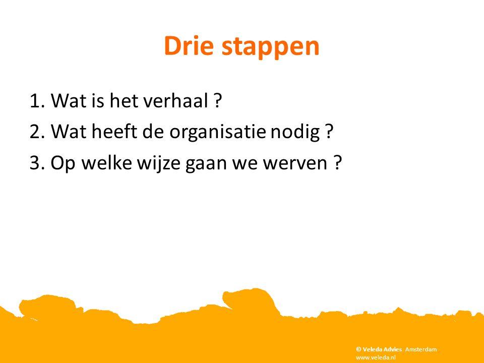 Drie stappen 1. Wat is het verhaal ? 2. Wat heeft de organisatie nodig ? 3. Op welke wijze gaan we werven ? © Veleda Advies Amsterdam www.veleda.nl