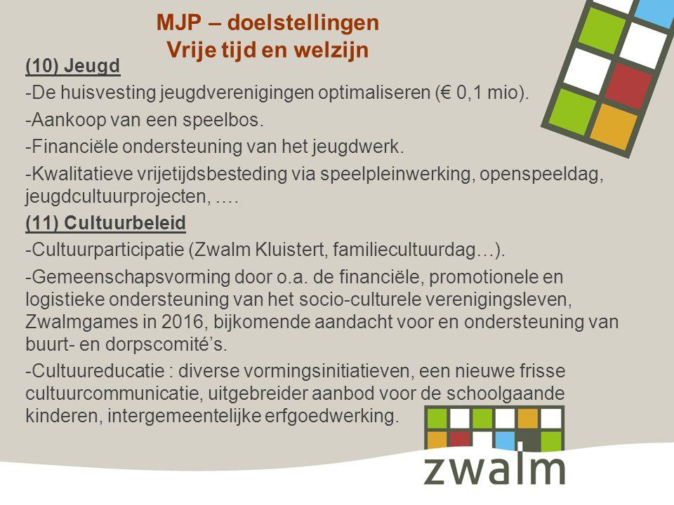 MJP – doelstellingen Vrije tijd en welzijn (10) Jeugd -De huisvesting jeugdverenigingen optimaliseren (€ 0,1 mio). -Aankoop van een speelbos. -Financi