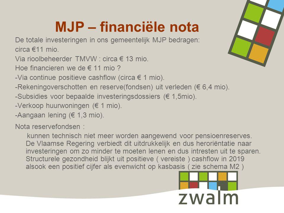 MJP – financiële nota De totale investeringen in ons gemeentelijk MJP bedragen: circa €11 mio. Via rioolbeheerder TMVW : circa € 13 mio. Hoe financier