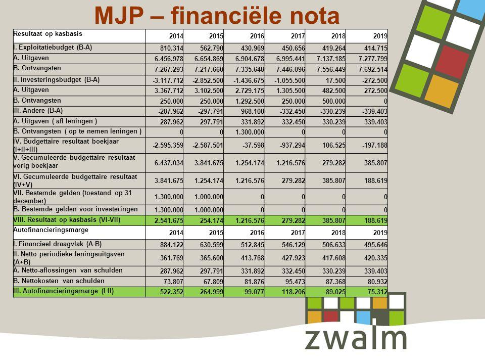 MJP – financiële nota Resultaat op kasbasis 201420152016201720182019 I. Exploitatiebudget (B-A) 810.314562.790430.969450.656419.264414.715 A. Uitgaven