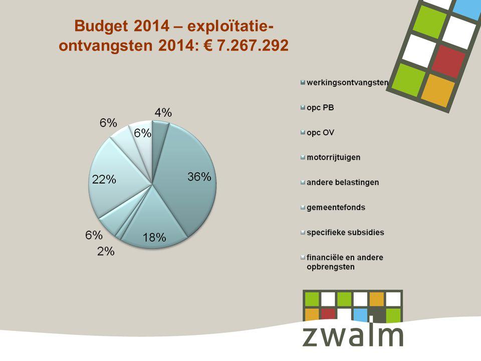 Budget 2014 – exploïtatie- ontvangsten 2014: € 7.267.292