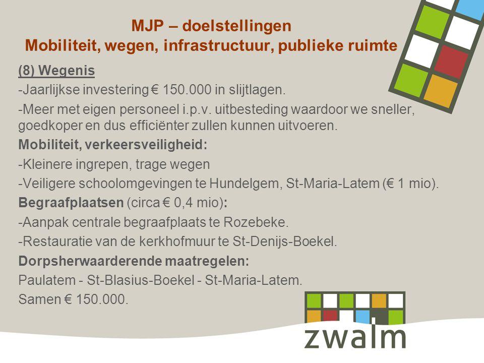 MJP – doelstellingen Mobiliteit, wegen, infrastructuur, publieke ruimte (8) Wegenis -Jaarlijkse investering € 150.000 in slijtlagen. -Meer met eigen p