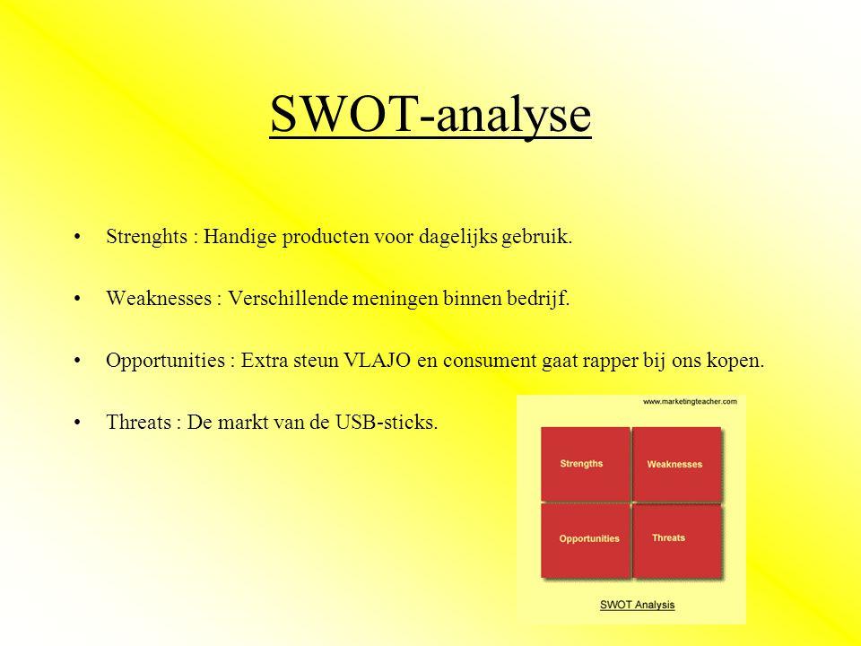 SWOT-analyse •Strenghts : Handige producten voor dagelijks gebruik.