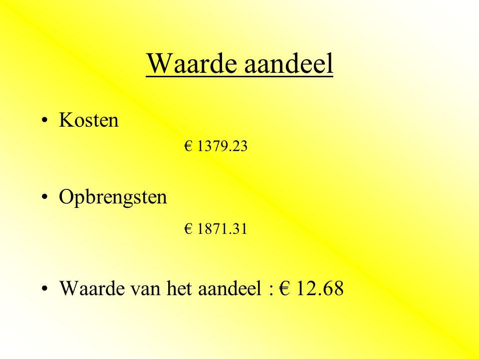 Waarde aandeel •Kosten € 1379.23 •Opbrengsten € 1871.31 •Waarde van het aandeel : € 12.68