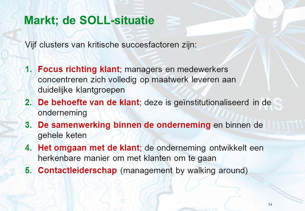 14 Markt; de SOLL-situatie Vijf clusters van kritische succesfactoren zijn: 1.Focus richting klant; managers en medewerkers concentreren zich volledig