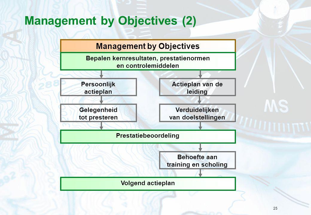 25 Management by Objectives (2) Management by Objectives Persoonlijk actieplan Actieplan van de leiding Bepalen kernresultaten, prestatienormen en con
