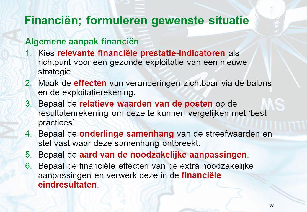 63 Financiën; formuleren gewenste situatie Algemene aanpak financiën 1.Kies relevante financiële prestatie-indicatoren als richtpunt voor een gezonde
